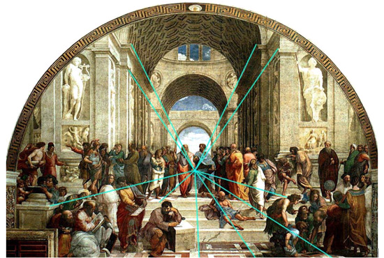 The School of Athens By Raphael. Source:  The Science of Art and Perspective